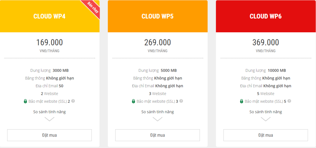 Cloud WordPress Hosting nâng cao