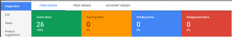San-pham-Active-tren-Google-Merchant