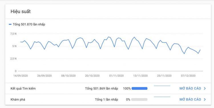 google-search-console-thamthien